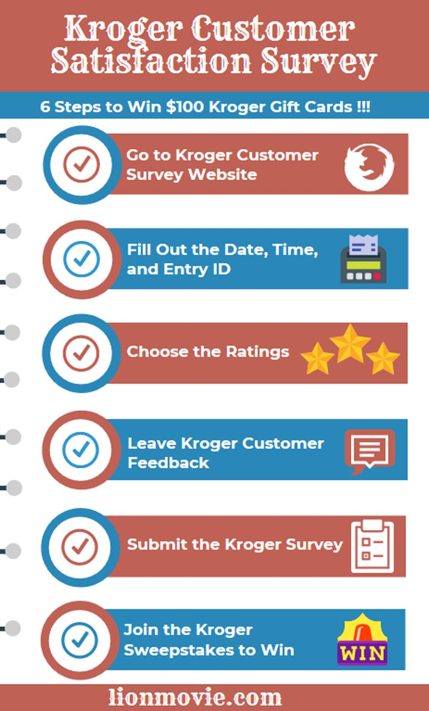 Kroger Customer Satisfaction Survey at www.TellKroger.com