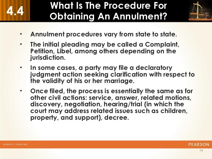 What is an Annulment?
