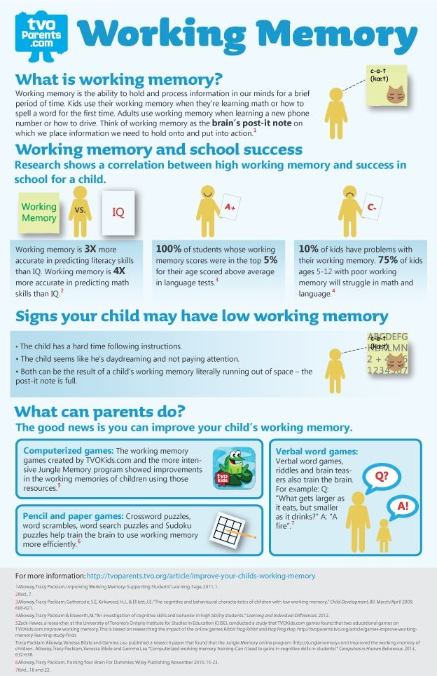 Good Ways to Improve Your Memory – 8 Steps