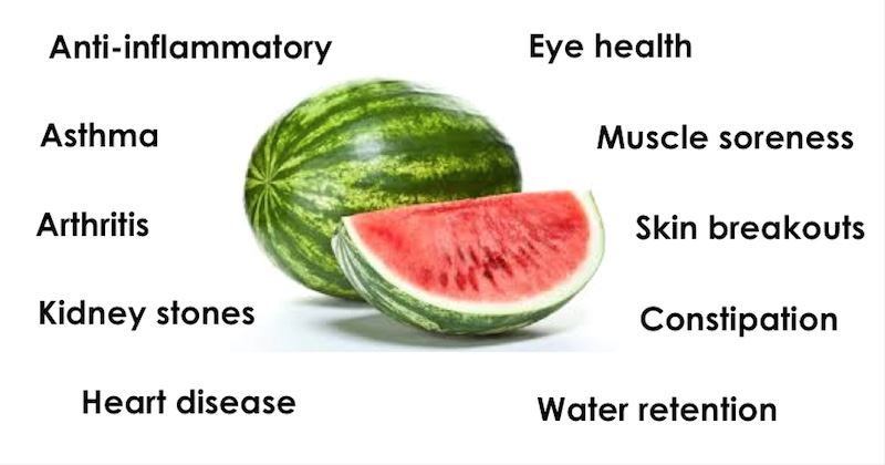 Is Watermelon Good For You? (with Great Pictures)